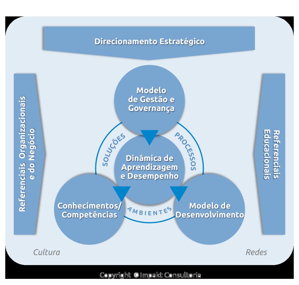 framework-ec